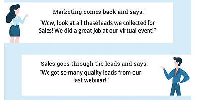 Sales and Marketing Webinar Results